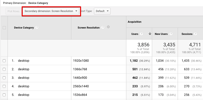 view device screen resolution google analytics