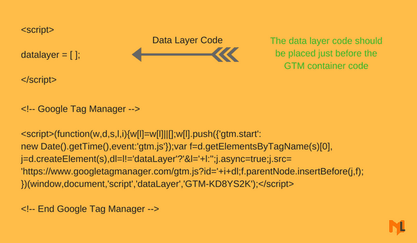 adding the data layer code