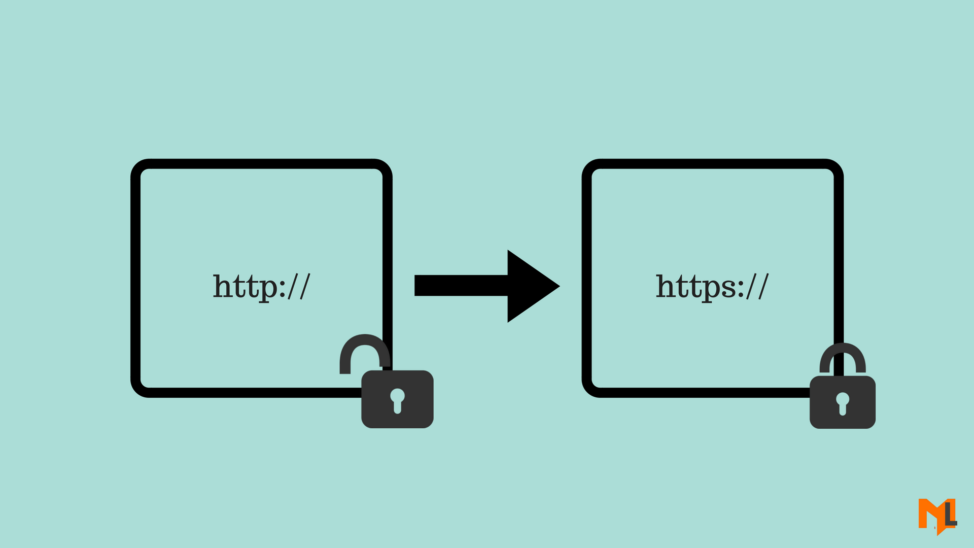 https to https redirect