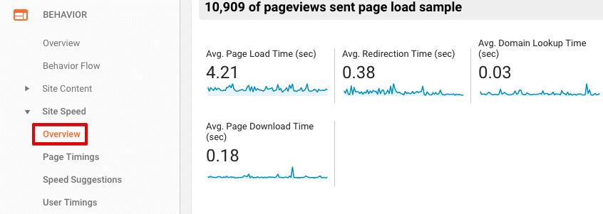 how to view page load time in Google Analytics