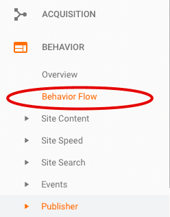 access behavior flow