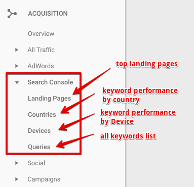 search console reports google analytics